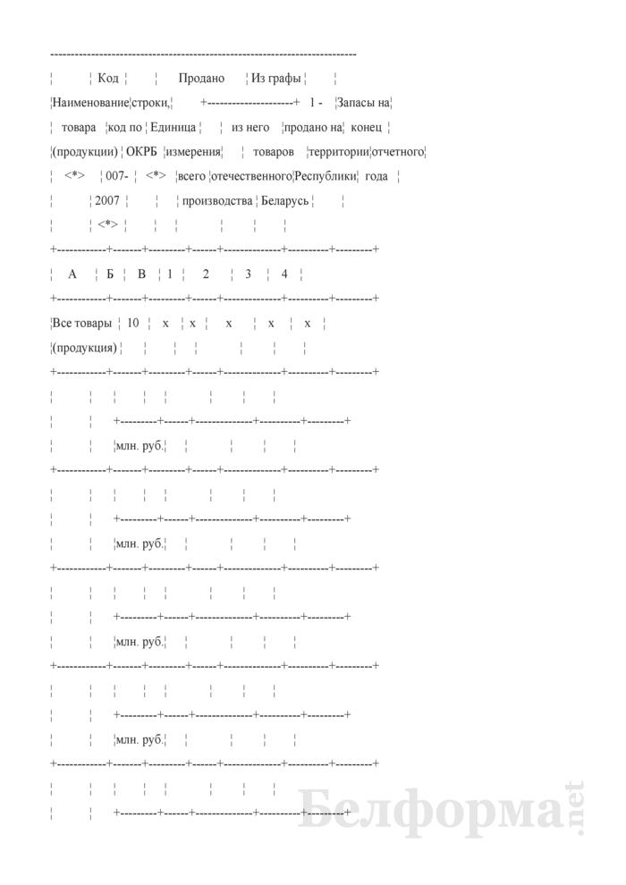 Отчет о деятельности организации оптовой торговли (Форма 1-торг (опт) (годовая)). Страница 4