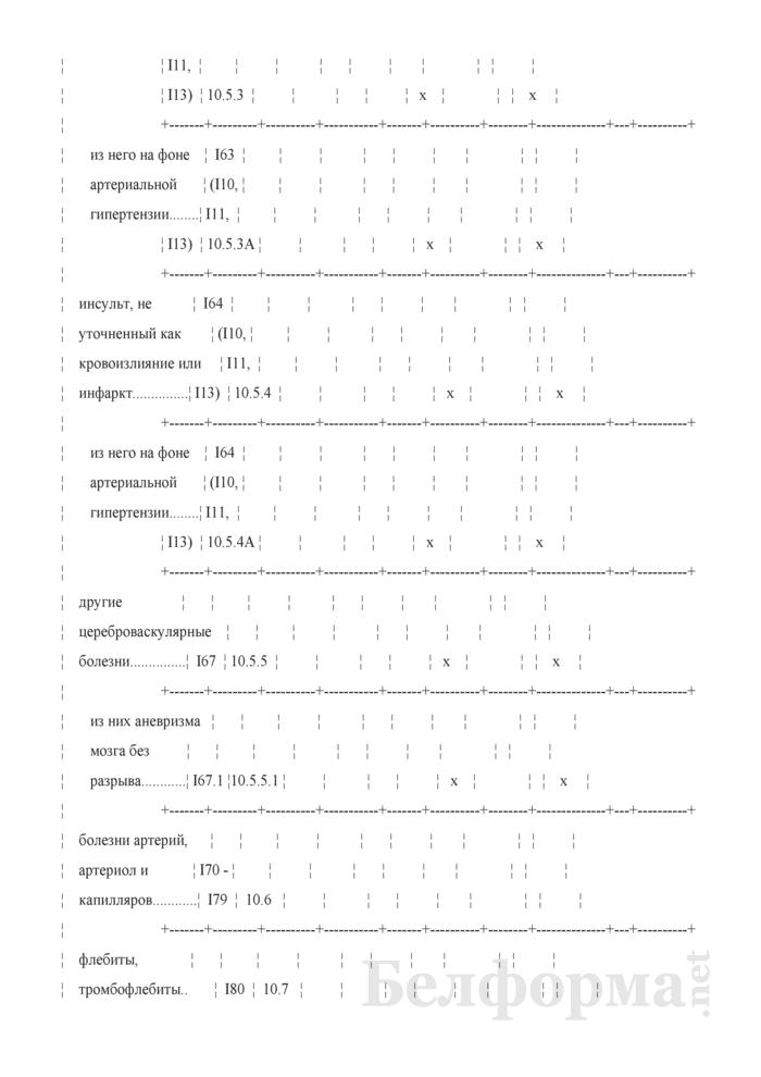 Отчет о деятельности организации здравоохранения, оказывающей медицинскую помощь в стационарных условиях (Форма 1-стационар (Минздрав) (годовая)). Страница 13