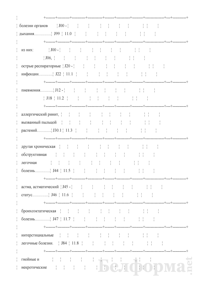 Отчет о деятельности организации здравоохранения, оказывающей медицинскую помощь в стационарных условиях (Форма 1-стационар (Минздрав) (годовая)). Страница 14