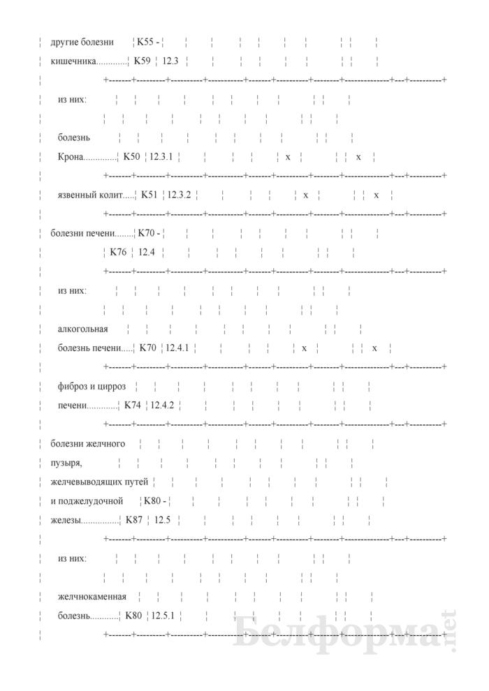 Отчет о деятельности организации здравоохранения, оказывающей медицинскую помощь в стационарных условиях (Форма 1-стационар (Минздрав) (годовая)). Страница 16