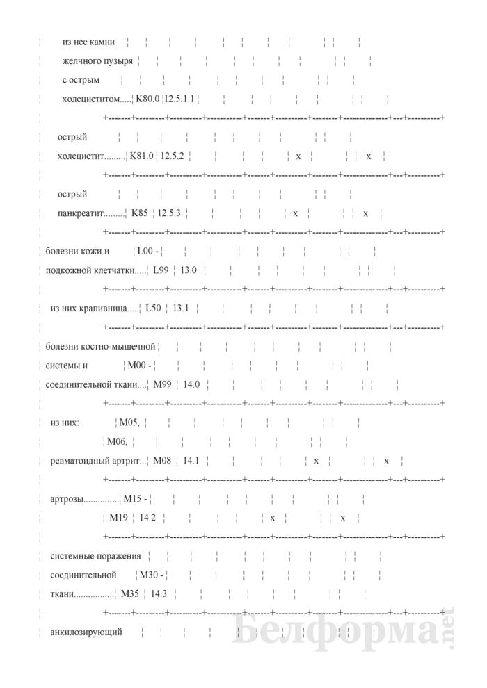 Отчет о деятельности организации здравоохранения, оказывающей медицинскую помощь в стационарных условиях (Форма 1-стационар (Минздрав) (годовая)). Страница 17