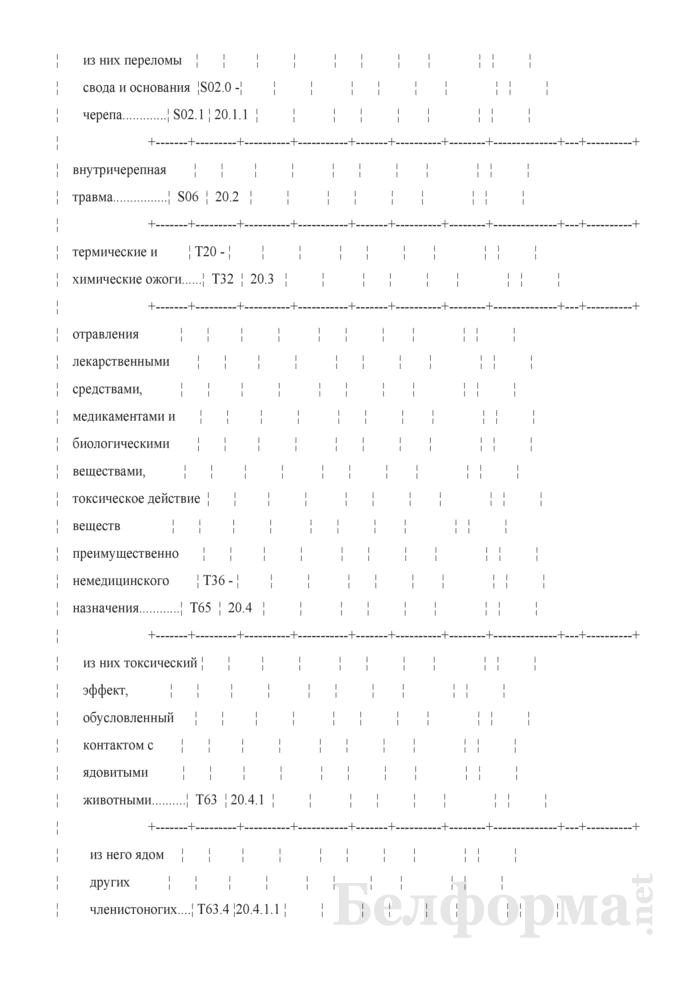 Отчет о деятельности организации здравоохранения, оказывающей медицинскую помощь в стационарных условиях (Форма 1-стационар (Минздрав) (годовая)). Страница 20