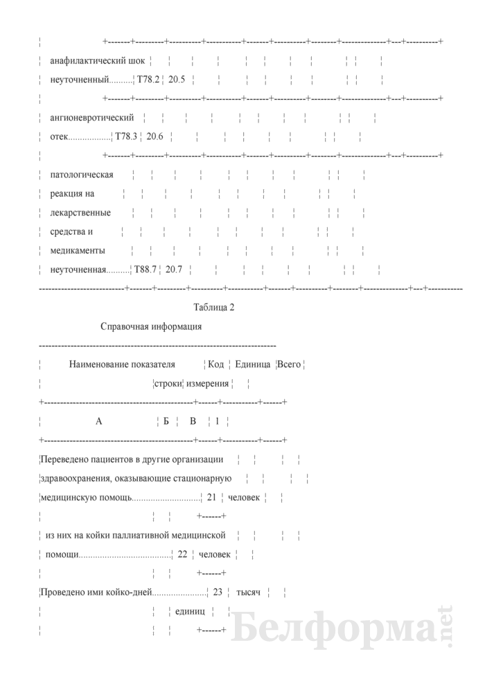 Отчет о деятельности организации здравоохранения, оказывающей медицинскую помощь в стационарных условиях (Форма 1-стационар (Минздрав) (годовая)). Страница 21