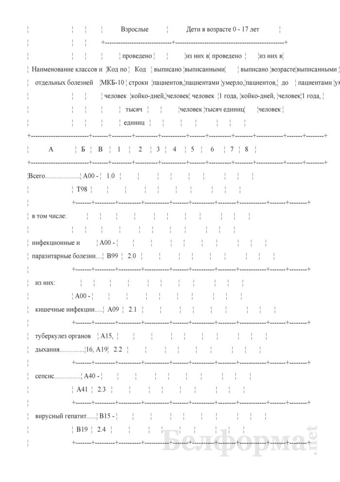 Отчет о деятельности организации здравоохранения, оказывающей медицинскую помощь в стационарных условиях (Форма 1-стационар (Минздрав) (годовая)). Страница 4