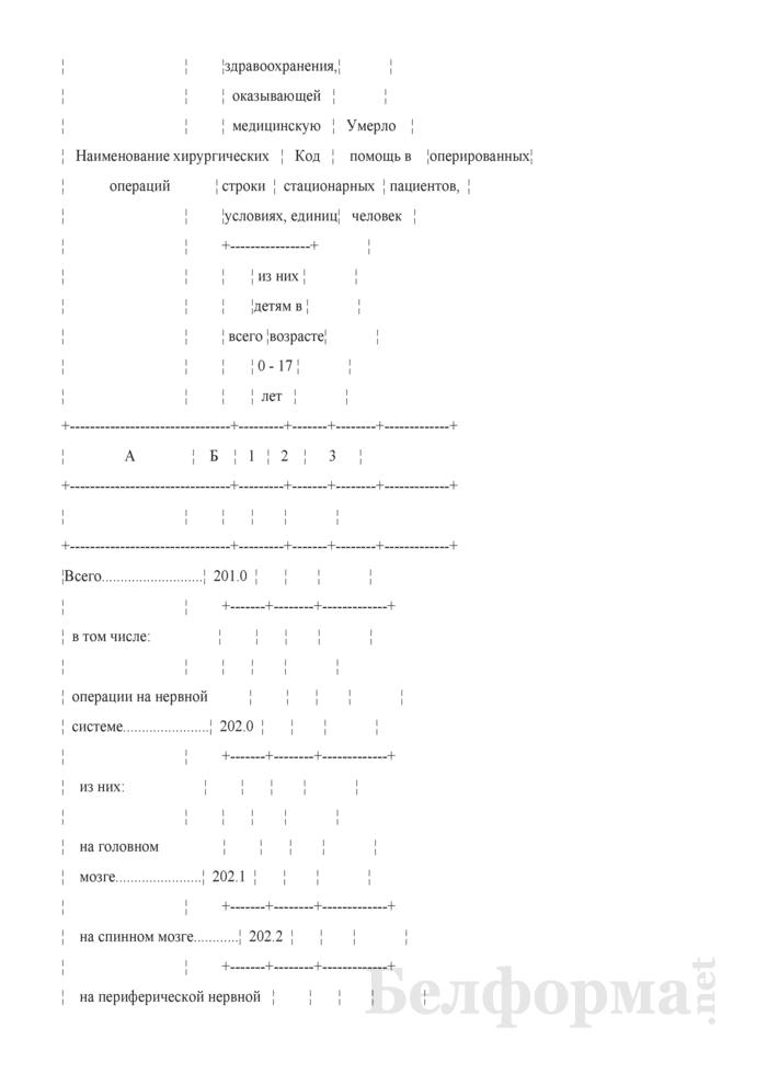 Отчет о деятельности организации здравоохранения, оказывающей медицинскую помощь в стационарных условиях (Форма 1-стационар (Минздрав) (годовая)). Страница 31