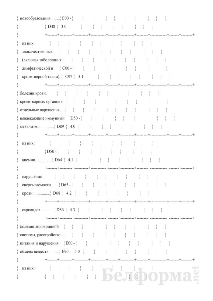 Отчет о деятельности организации здравоохранения, оказывающей медицинскую помощь в стационарных условиях (Форма 1-стационар (Минздрав) (годовая)). Страница 5