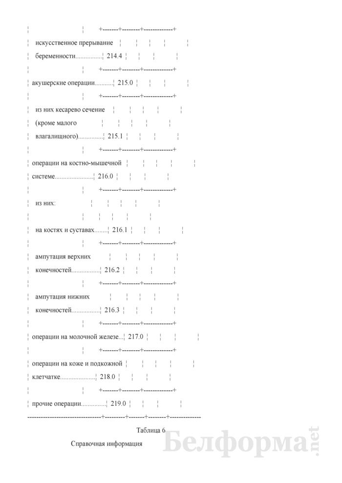 Отчет о деятельности организации здравоохранения, оказывающей медицинскую помощь в стационарных условиях (Форма 1-стационар (Минздрав) (годовая)). Страница 41