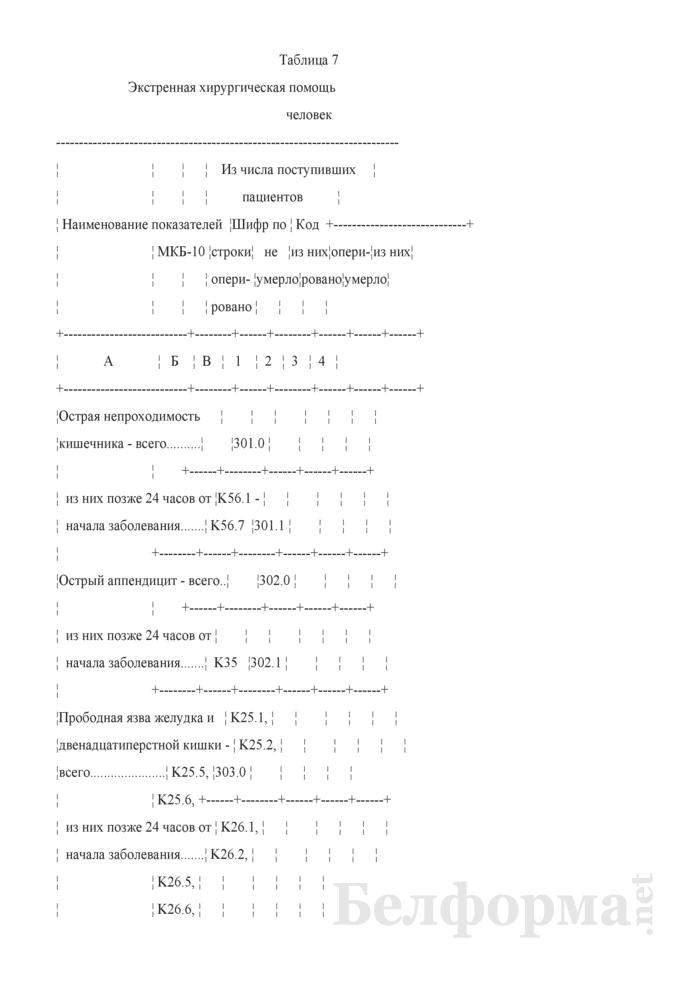 Отчет о деятельности организации здравоохранения, оказывающей медицинскую помощь в стационарных условиях (Форма 1-стационар (Минздрав) (годовая)). Страница 44