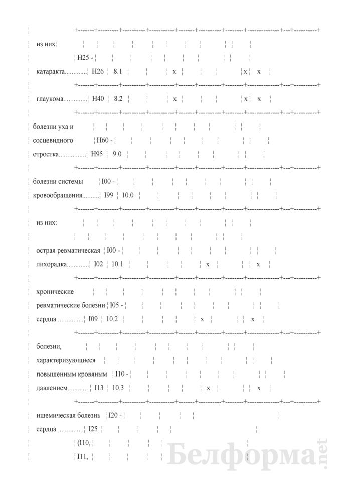 Отчет о деятельности организации здравоохранения, оказывающей медицинскую помощь в стационарных условиях (Форма 1-стационар (Минздрав) (годовая)). Страница 9