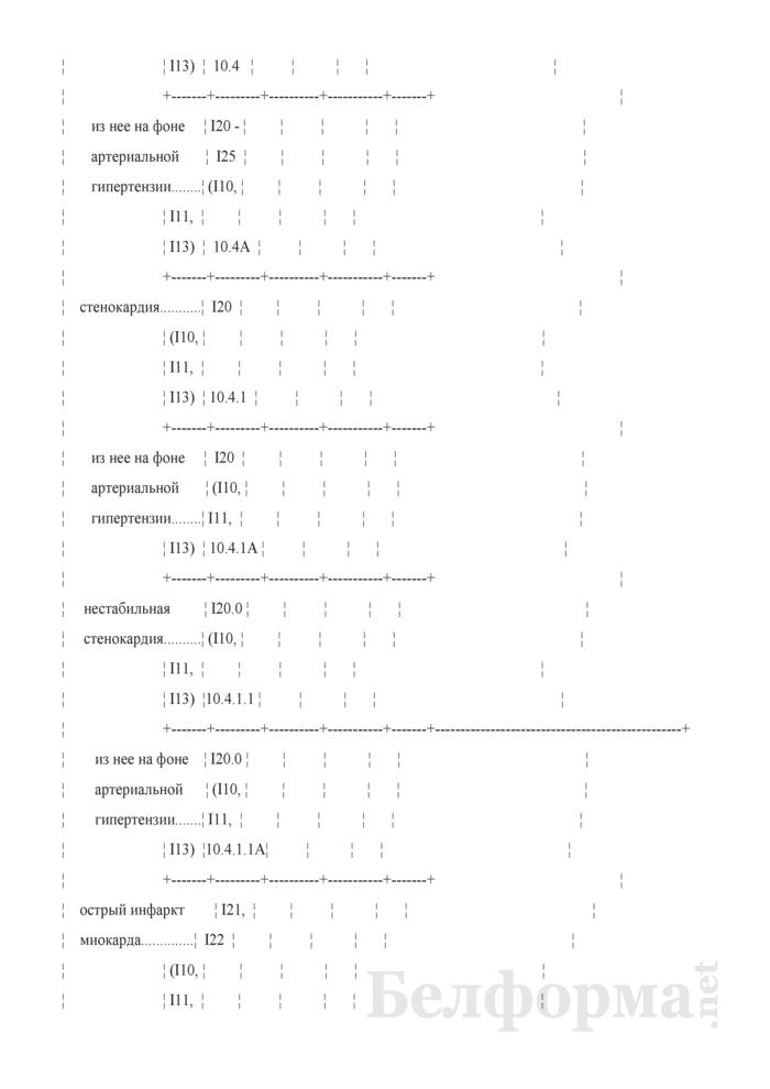 Отчет о деятельности организации здравоохранения, оказывающей медицинскую помощь в стационарных условиях (Форма 1-стационар (Минздрав) (годовая)). Страница 10