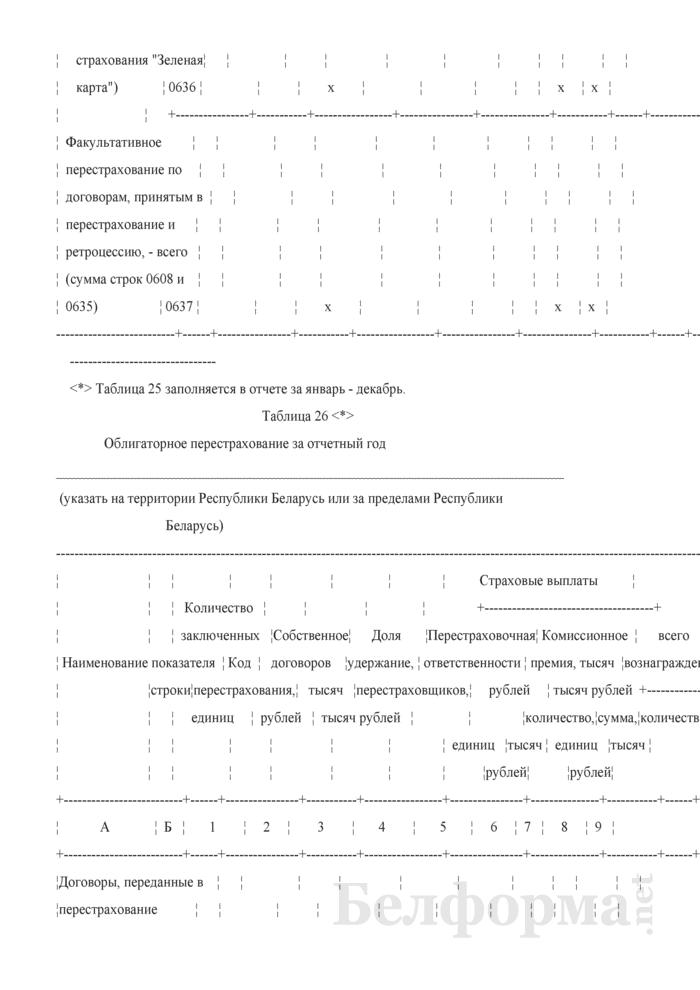 Отчет о деятельности страховой организации. Форма 4-с (Минфин) (квартальная). Страница 105