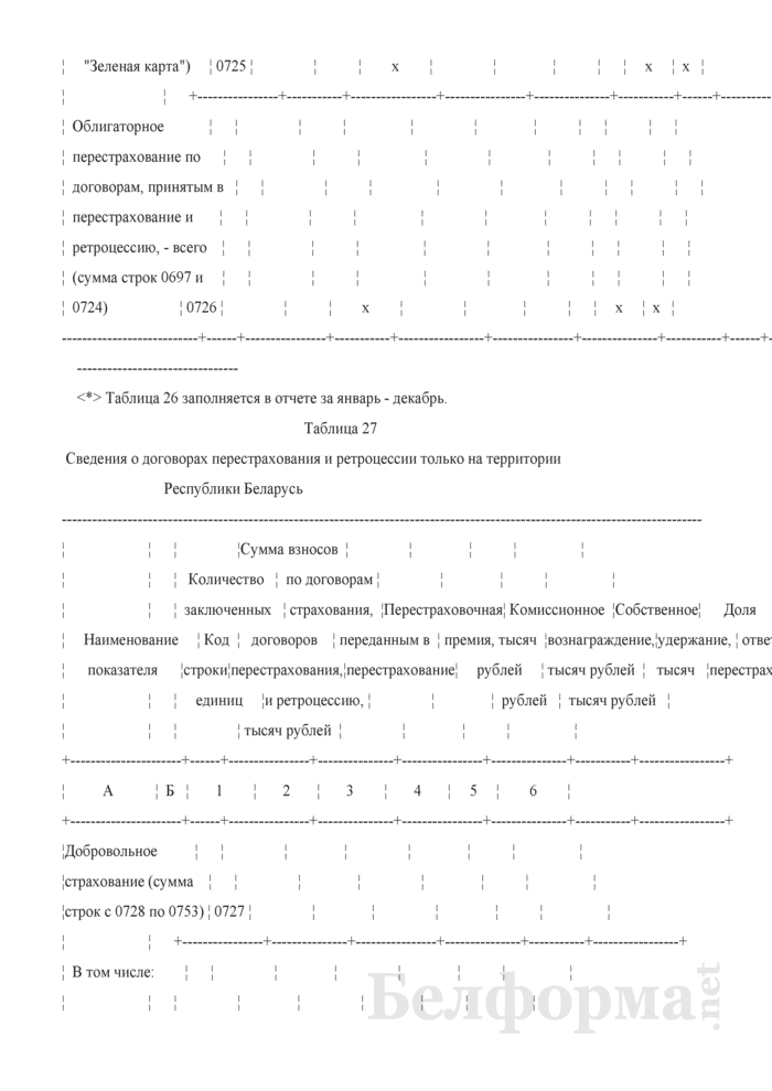 Отчет о деятельности страховой организации. Форма 4-с (Минфин) (квартальная). Страница 119