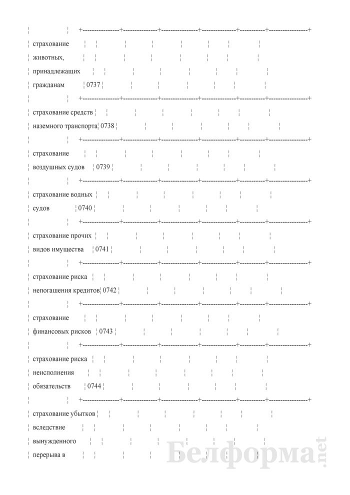 Отчет о деятельности страховой организации. Форма 4-с (Минфин) (квартальная). Страница 121