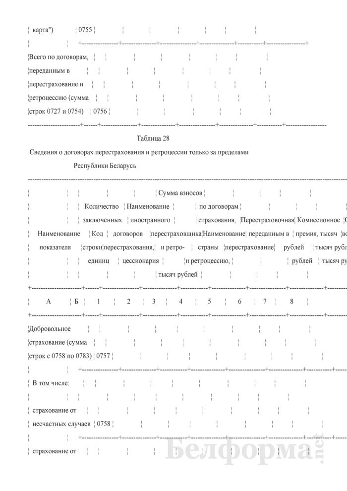 Отчет о деятельности страховой организации. Форма 4-с (Минфин) (квартальная). Страница 124