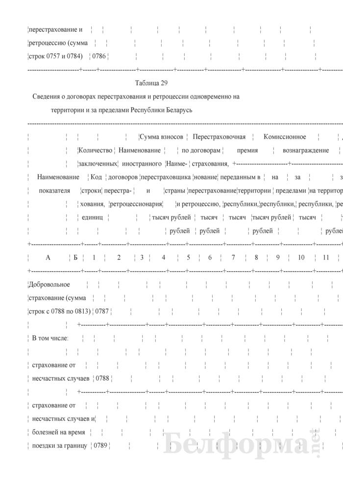 Отчет о деятельности страховой организации. Форма 4-с (Минфин) (квартальная). Страница 129