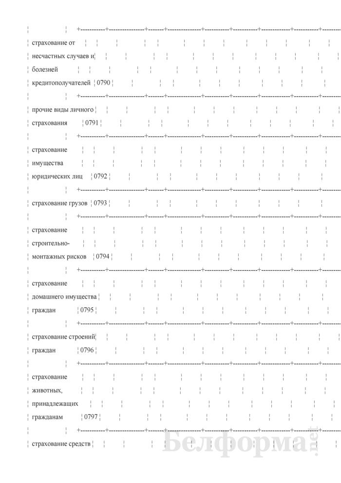 Отчет о деятельности страховой организации. Форма 4-с (Минфин) (квартальная). Страница 130