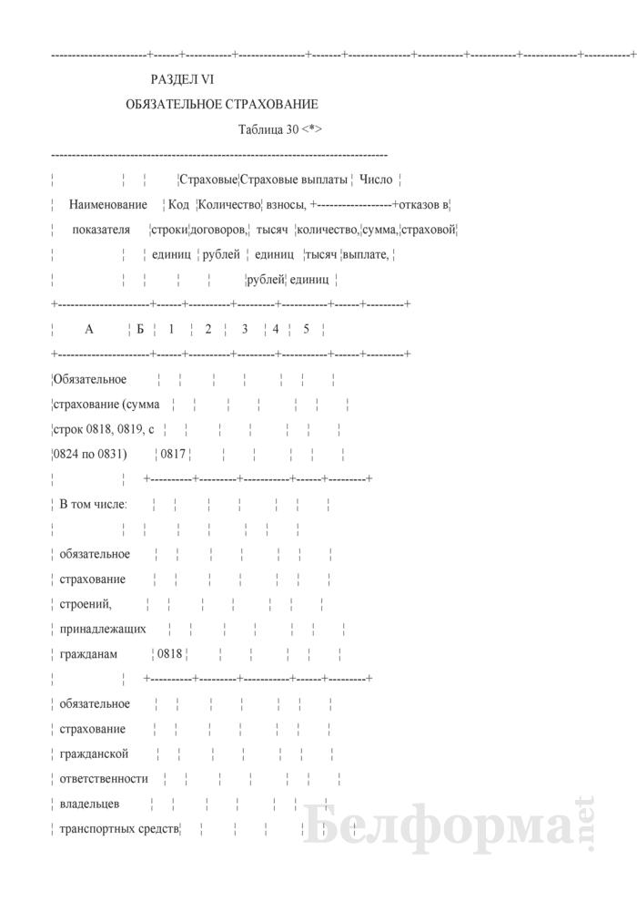 Отчет о деятельности страховой организации. Форма 4-с (Минфин) (квартальная). Страница 134