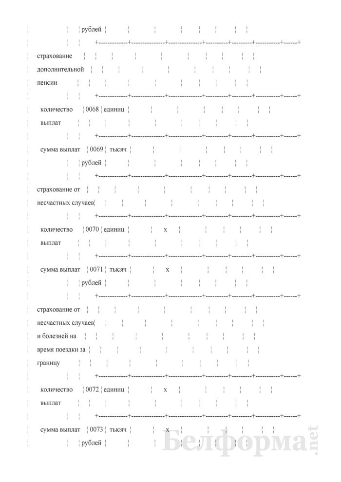 Отчет о деятельности страховой организации. Форма 4-с (Минфин) (квартальная). Страница 15