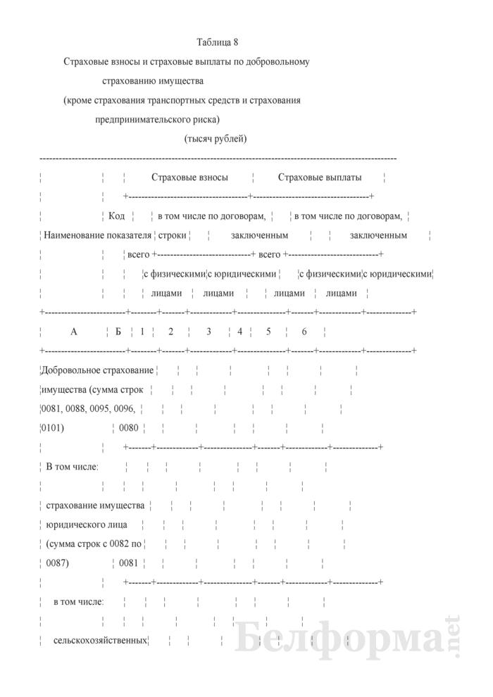 Отчет о деятельности страховой организации. Форма 4-с (Минфин) (квартальная). Страница 17