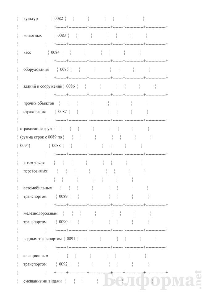 Отчет о деятельности страховой организации. Форма 4-с (Минфин) (квартальная). Страница 18