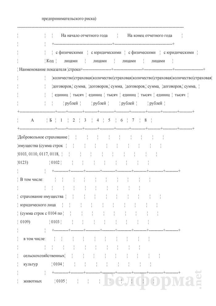 Отчет о деятельности страховой организации. Форма 4-с (Минфин) (квартальная). Страница 20