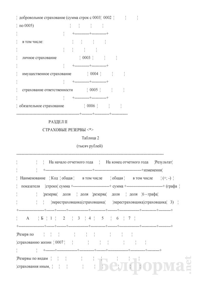 Отчет о деятельности страховой организации. Форма 4-с (Минфин) (квартальная). Страница 3
