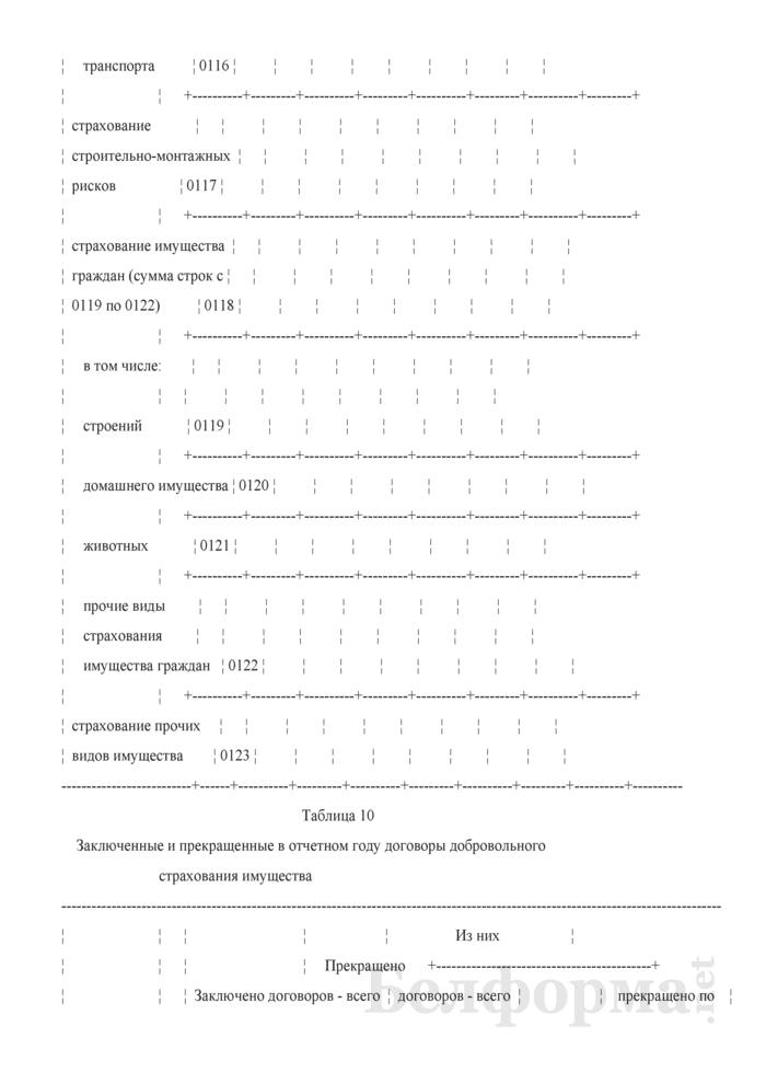 Отчет о деятельности страховой организации. Форма 4-с (Минфин) (квартальная). Страница 22