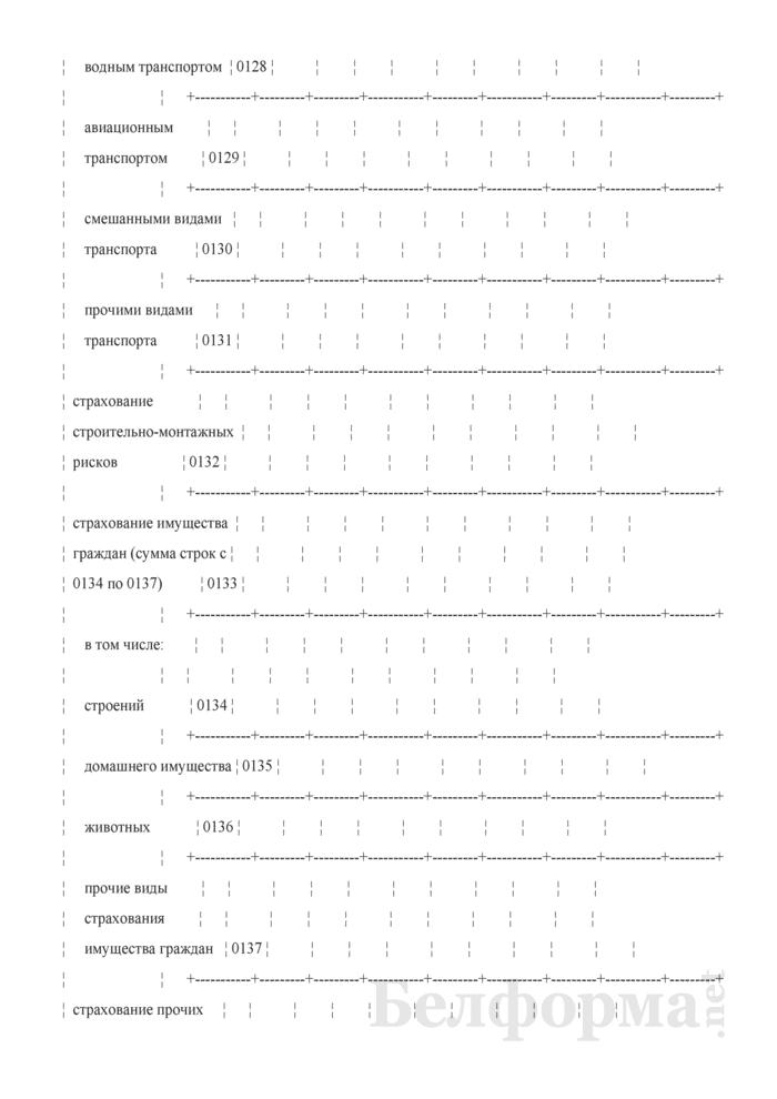 Отчет о деятельности страховой организации. Форма 4-с (Минфин) (квартальная). Страница 24