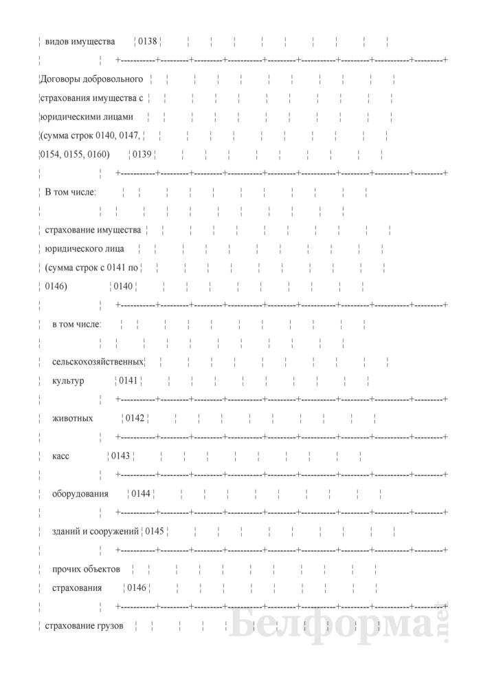 Отчет о деятельности страховой организации. Форма 4-с (Минфин) (квартальная). Страница 25