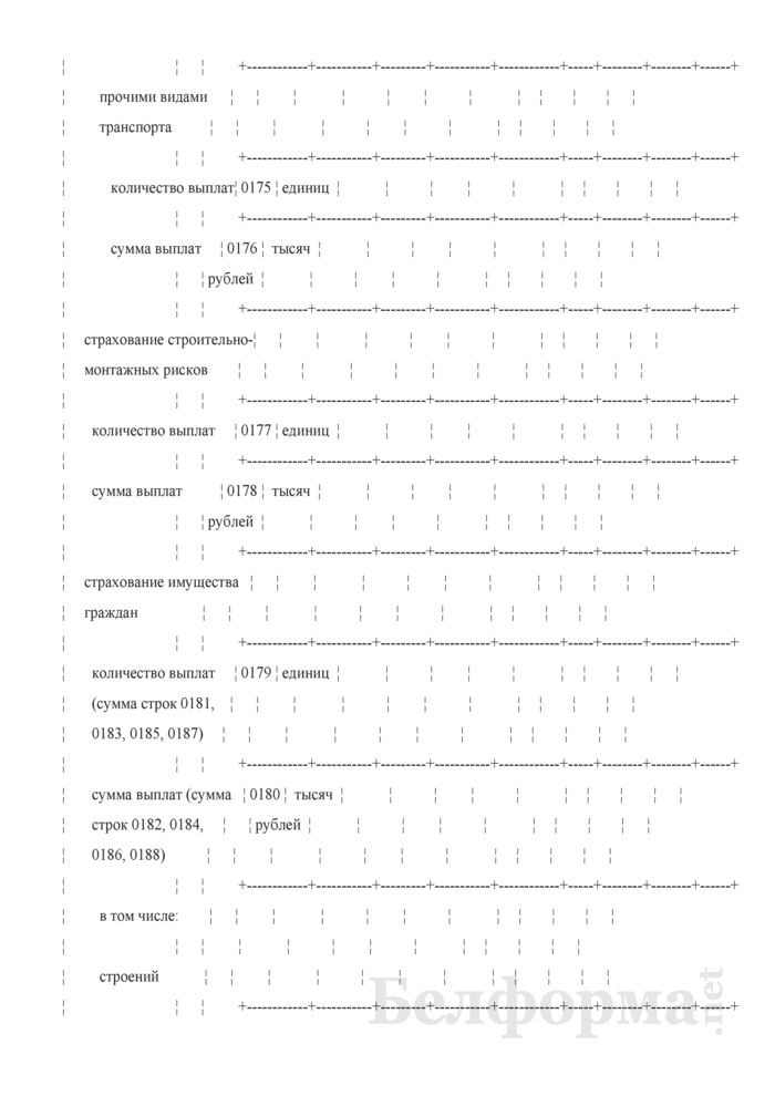 Отчет о деятельности страховой организации. Форма 4-с (Минфин) (квартальная). Страница 30