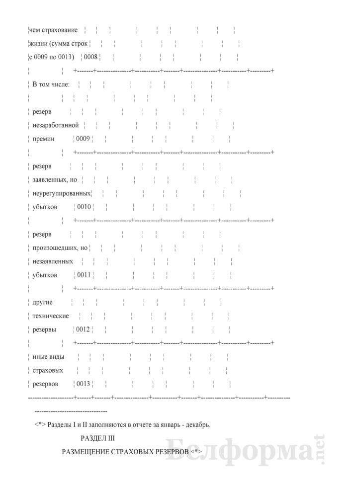 Отчет о деятельности страховой организации. Форма 4-с (Минфин) (квартальная). Страница 4