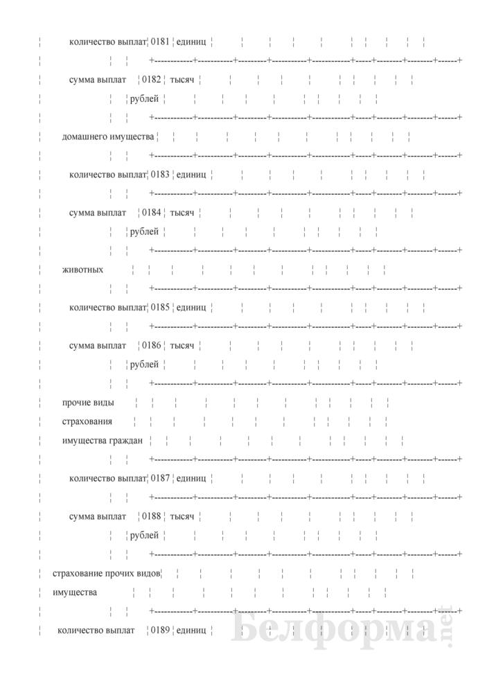 Отчет о деятельности страховой организации. Форма 4-с (Минфин) (квартальная). Страница 31