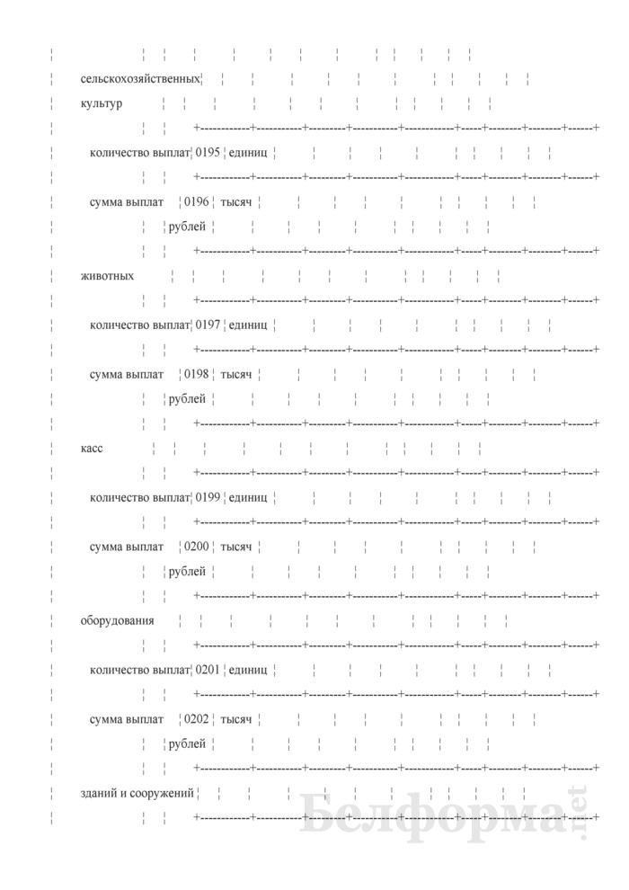 Отчет о деятельности страховой организации. Форма 4-с (Минфин) (квартальная). Страница 33