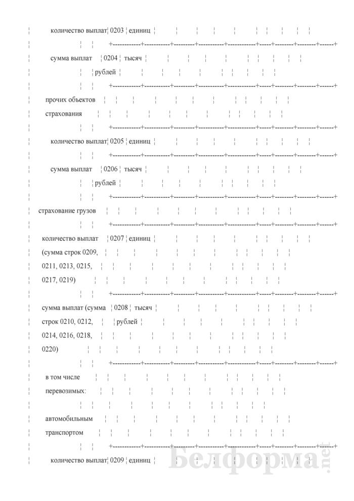 Отчет о деятельности страховой организации. Форма 4-с (Минфин) (квартальная). Страница 34