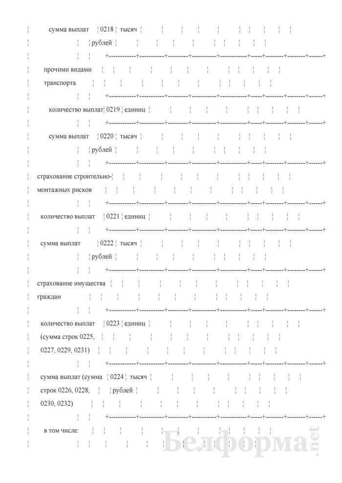 Отчет о деятельности страховой организации. Форма 4-с (Минфин) (квартальная). Страница 36