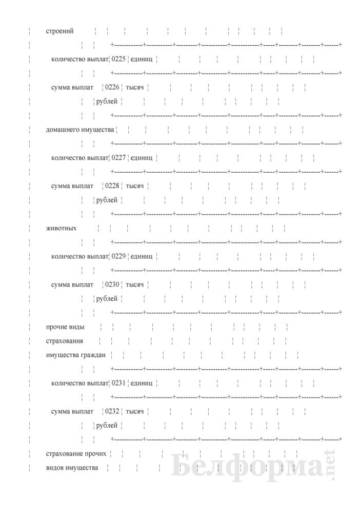 Отчет о деятельности страховой организации. Форма 4-с (Минфин) (квартальная). Страница 37
