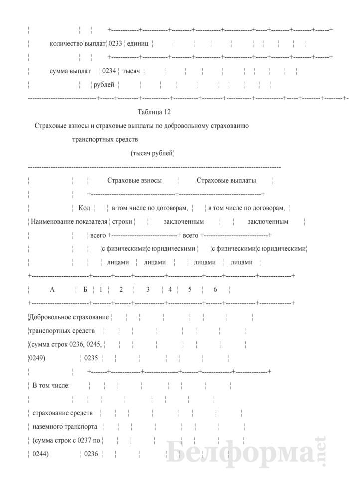 Отчет о деятельности страховой организации. Форма 4-с (Минфин) (квартальная). Страница 38