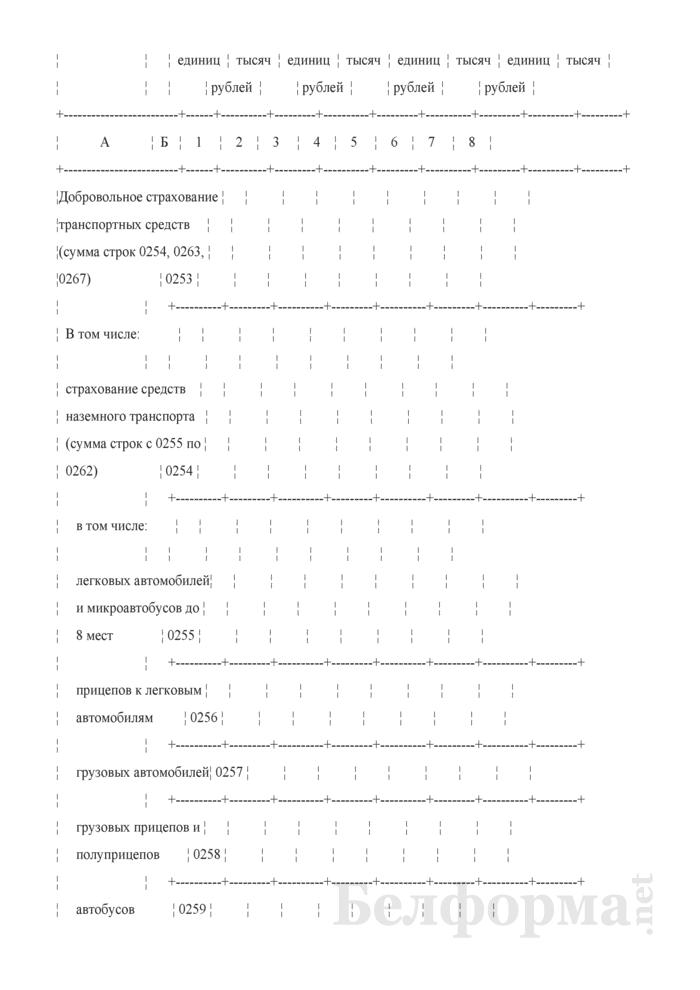 Отчет о деятельности страховой организации. Форма 4-с (Минфин) (квартальная). Страница 41
