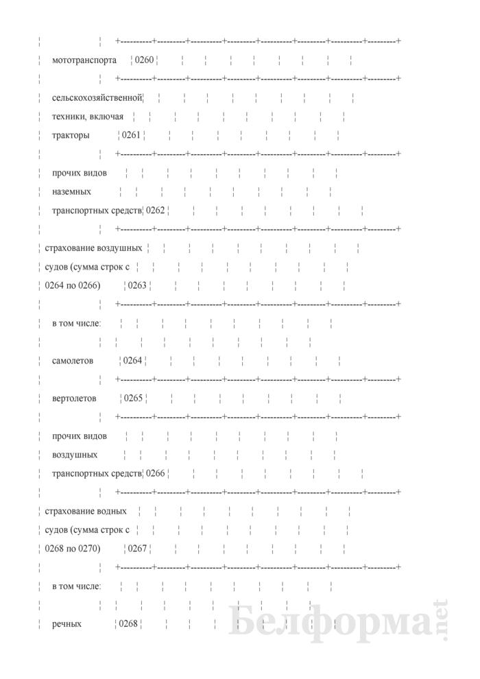 Отчет о деятельности страховой организации. Форма 4-с (Минфин) (квартальная). Страница 42