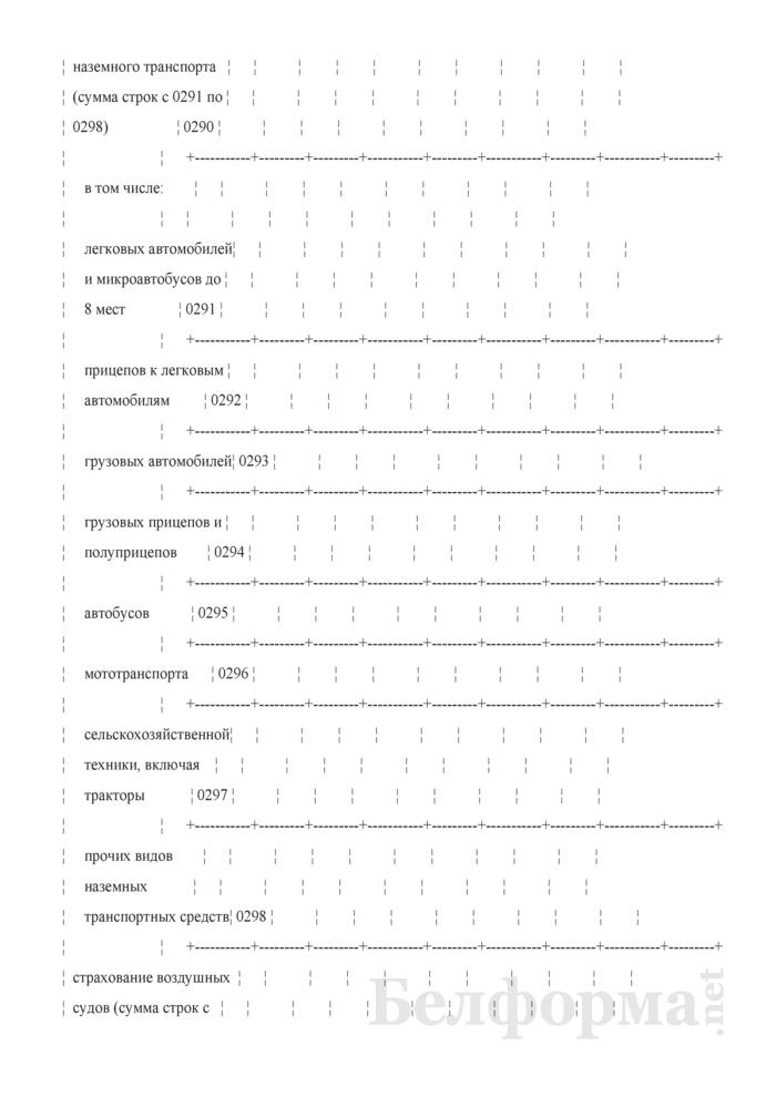Отчет о деятельности страховой организации. Форма 4-с (Минфин) (квартальная). Страница 46