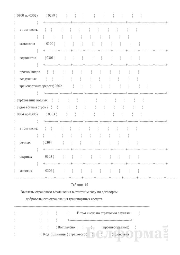 Отчет о деятельности страховой организации. Форма 4-с (Минфин) (квартальная). Страница 47