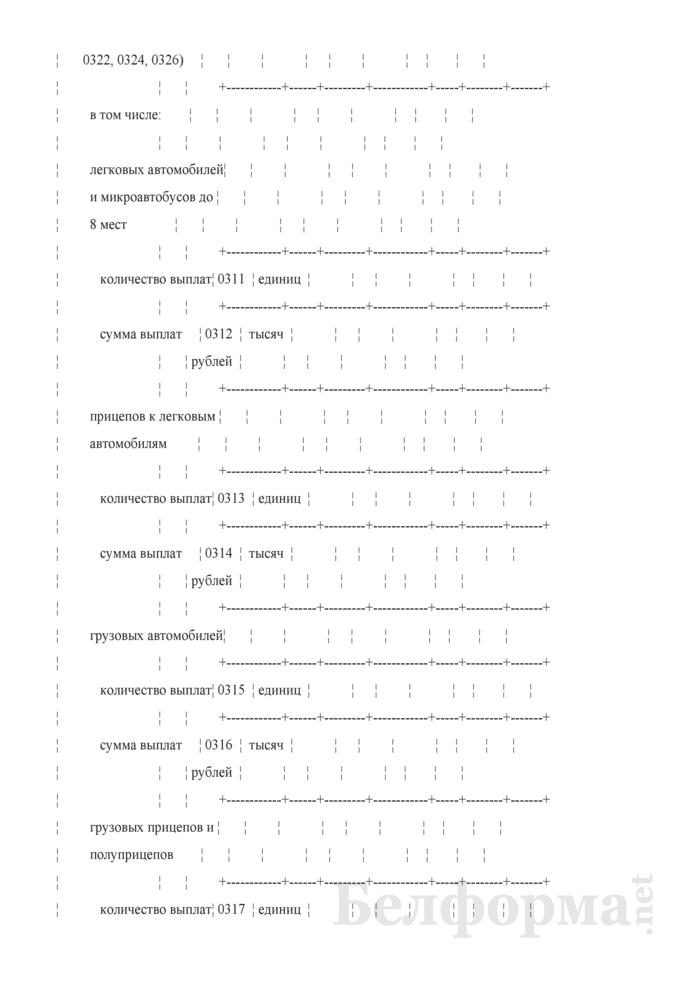 Отчет о деятельности страховой организации. Форма 4-с (Минфин) (квартальная). Страница 49