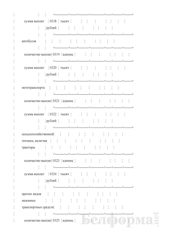 Отчет о деятельности страховой организации. Форма 4-с (Минфин) (квартальная). Страница 50