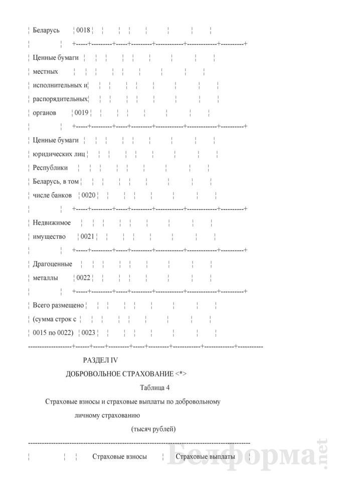 Отчет о деятельности страховой организации. Форма 4-с (Минфин) (квартальная). Страница 6