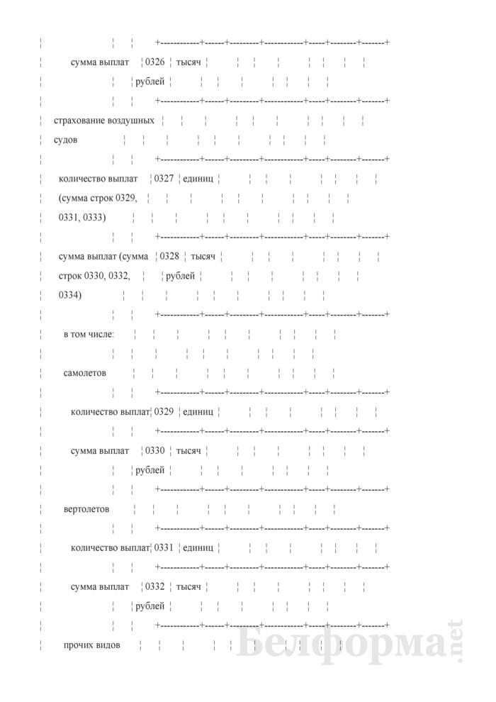 Отчет о деятельности страховой организации. Форма 4-с (Минфин) (квартальная). Страница 51