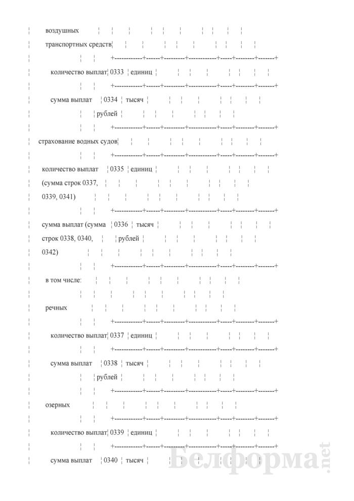 Отчет о деятельности страховой организации. Форма 4-с (Минфин) (квартальная). Страница 52