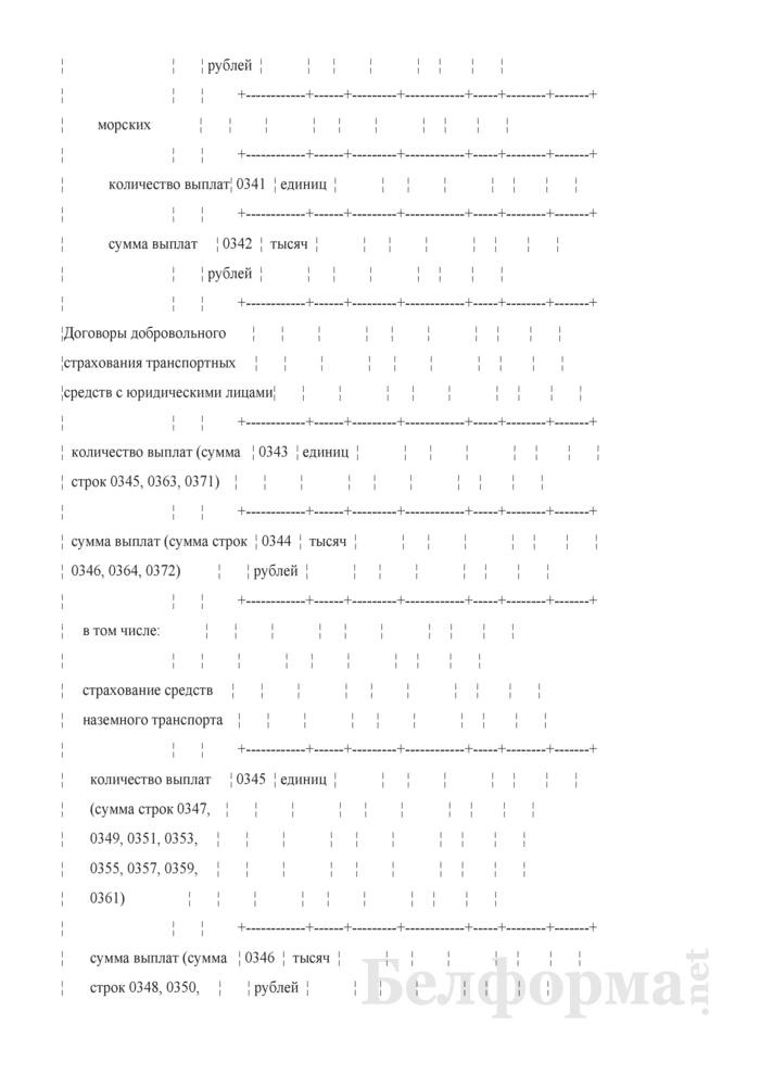 Отчет о деятельности страховой организации. Форма 4-с (Минфин) (квартальная). Страница 53