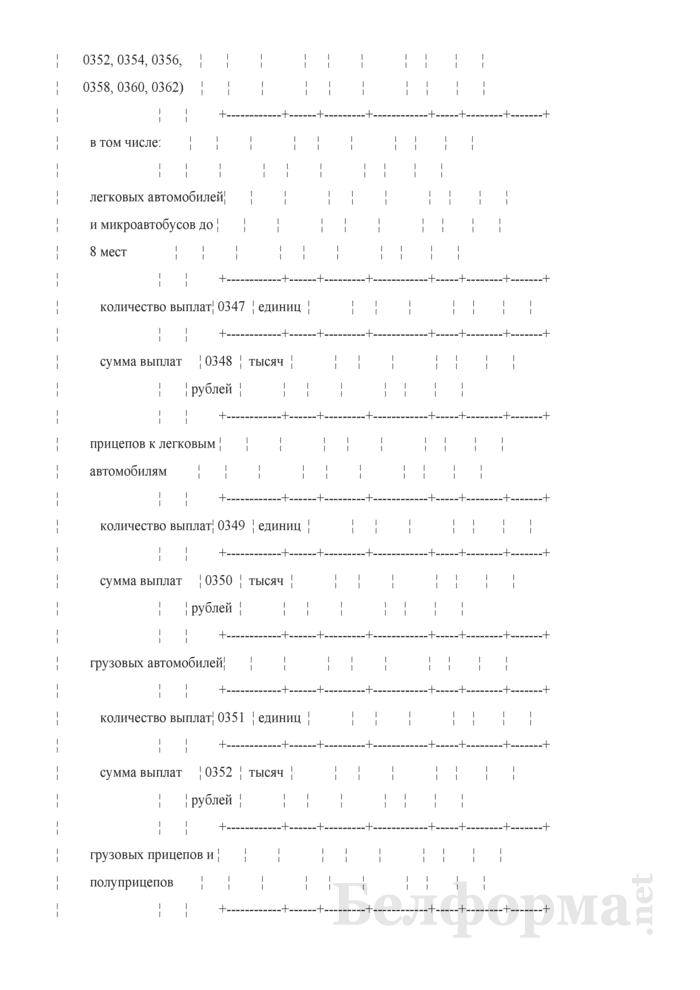 Отчет о деятельности страховой организации. Форма 4-с (Минфин) (квартальная). Страница 54