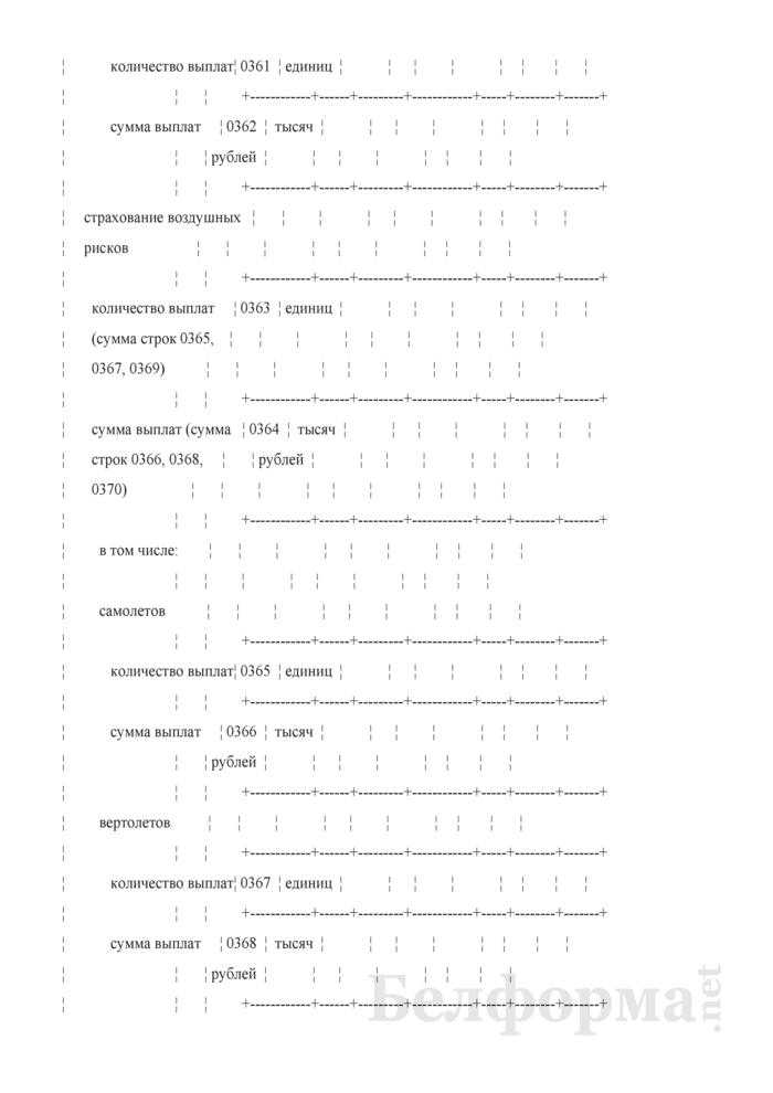 Отчет о деятельности страховой организации. Форма 4-с (Минфин) (квартальная). Страница 56