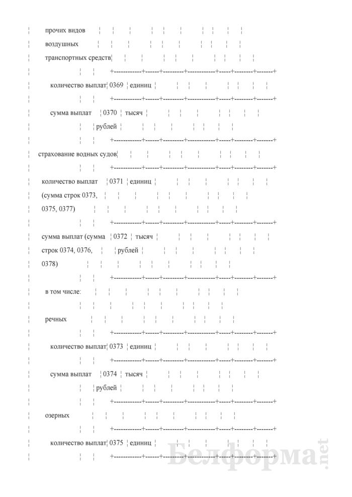 Отчет о деятельности страховой организации. Форма 4-с (Минфин) (квартальная). Страница 57